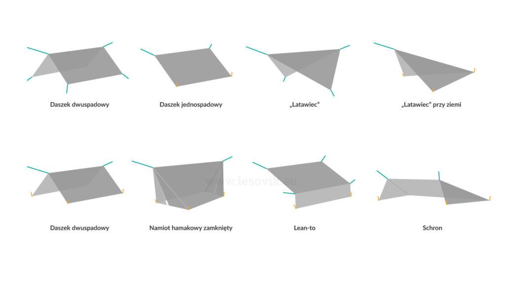 Przykłady rozwieszenia i użycia tarpa – płachty biwakowej